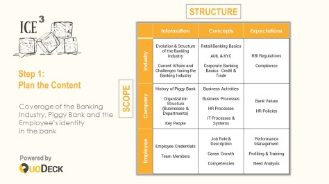 ICE Cube Induction Framework - 1.JPG