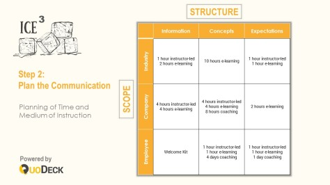 ICE Cube Induction Framework - 2.JPG
